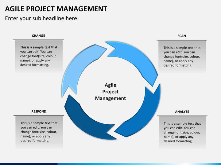 Agile Project Management PowerPoint Template | SketchBubble
