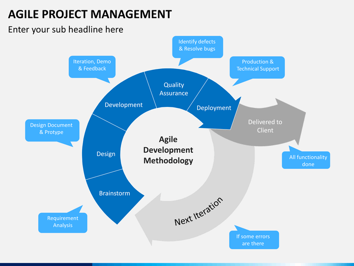 Agile Project Management PowerPoint Template | SketchBubble