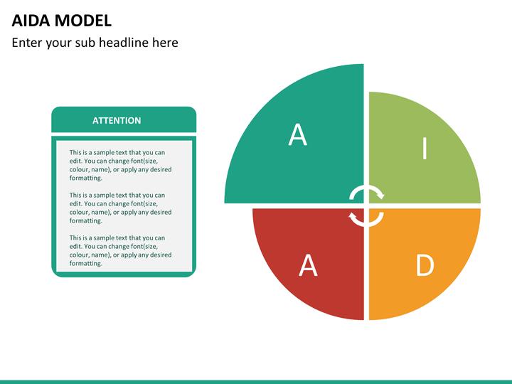 Aida Model Powerpoint Template