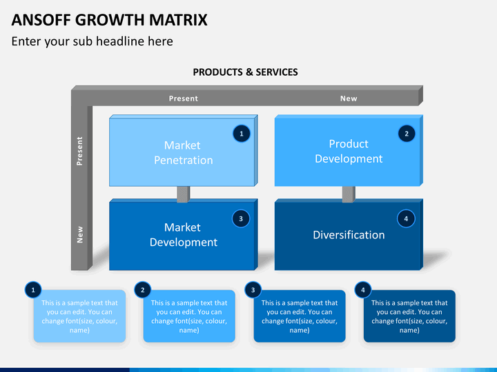 the ansoff product market growth matrix marketing essay The ansoff matrix was created by igor ansoff as a marketing tool it was first published in  when a business decides to grow or venture further into the market, the ansoff matrix can  help the business to decide on its product and market growth strategy as you can see the.