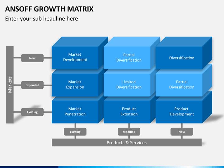 Ansoff Growth Matrix Powerpoint Template Sketchbubble