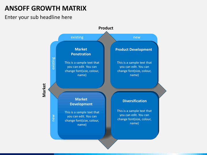 Ansoff Growth Matrix Powerpoint Template Sketchbubble