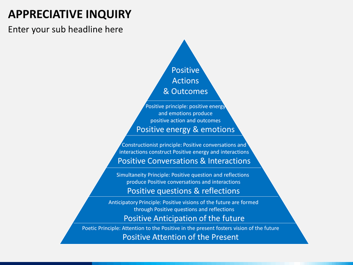 What is Appreciative Inquiry? | Appreciative inquiry, Work ...