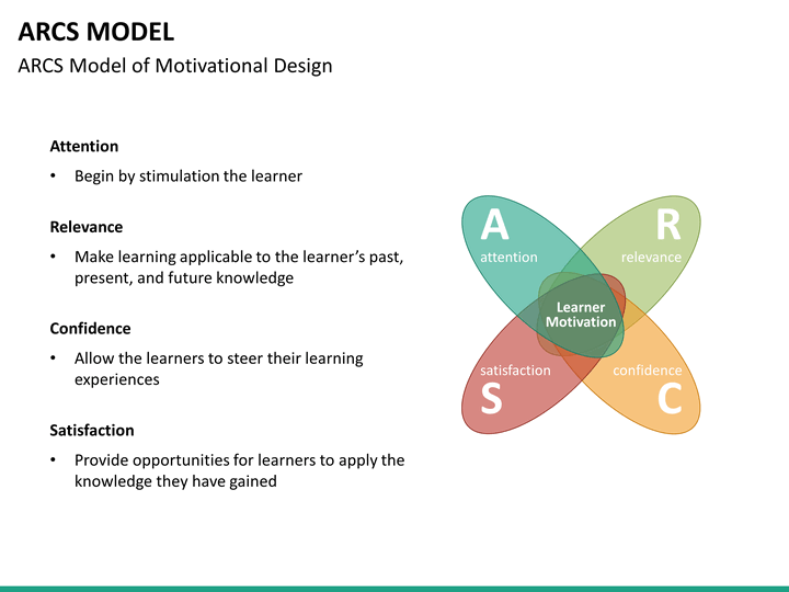 arcs model powerpoint template