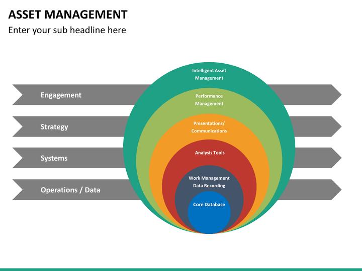 asset management powerpoint template