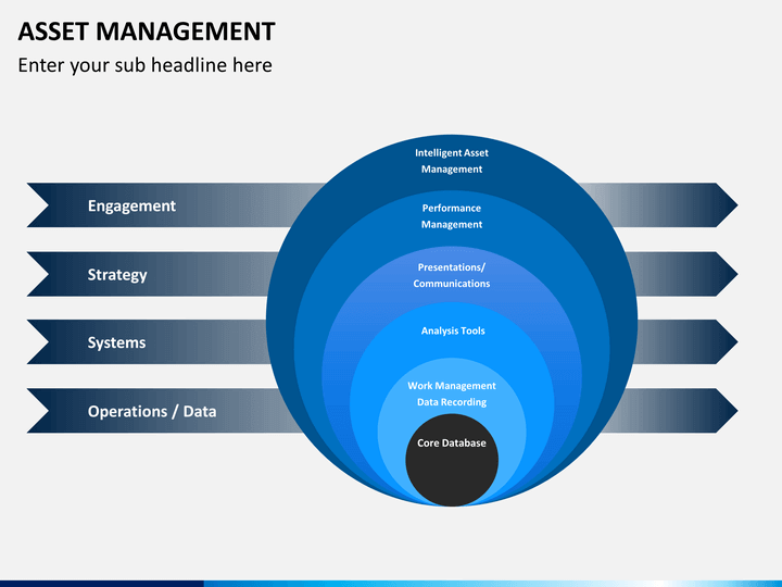 Asset Management Powerpoint Template