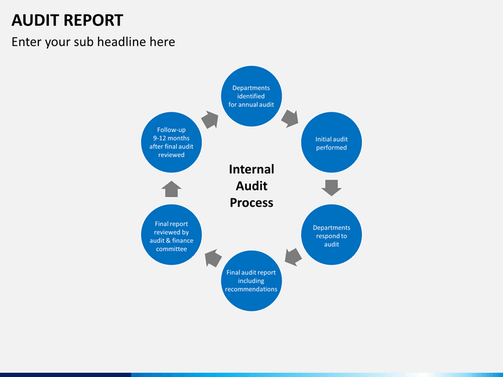 audit report powerpoint template