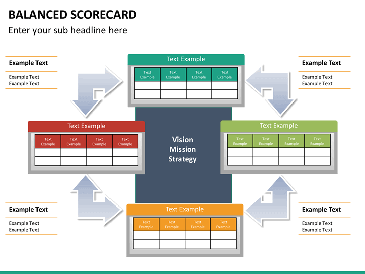 balanced scorecards powerpoint