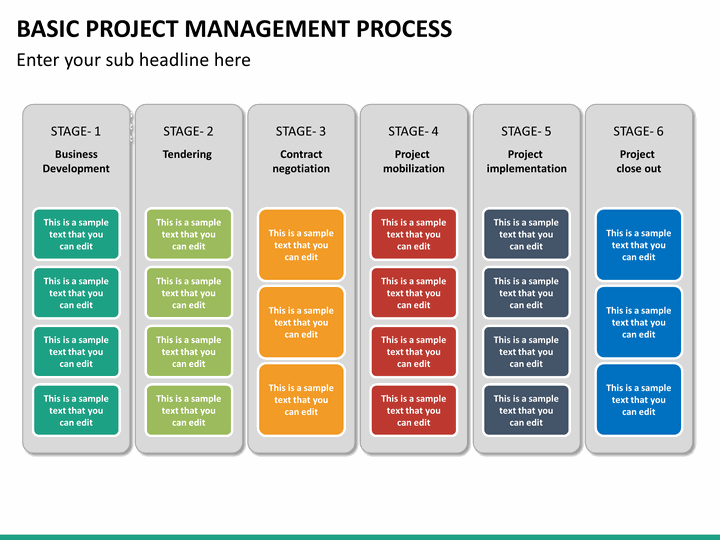 basic project management process powerpoint template
