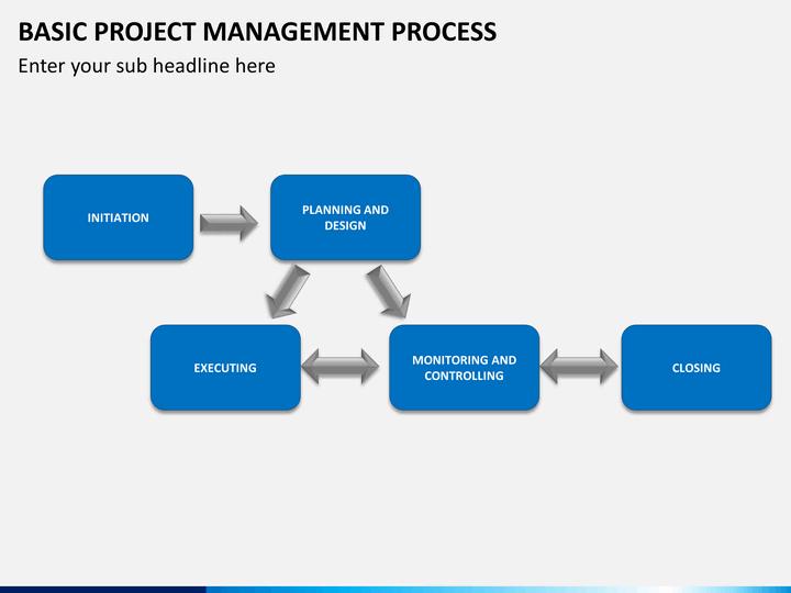 .NET Development for