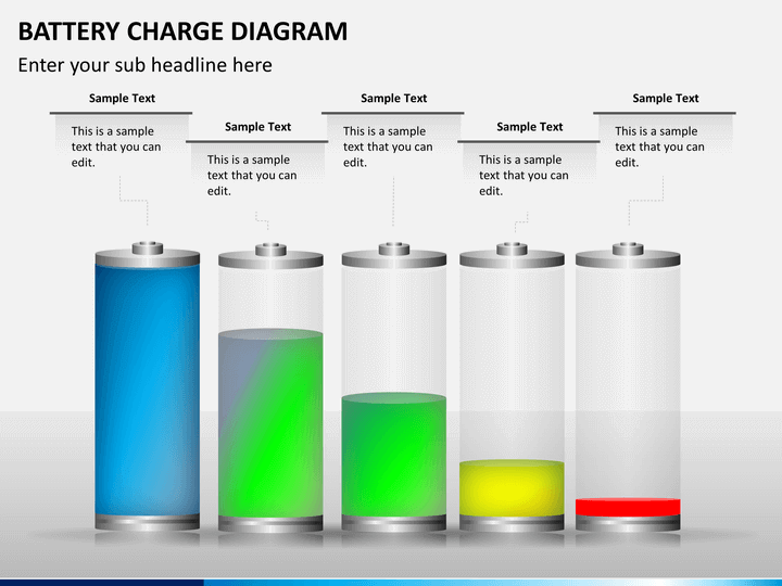 Powerpoint Battery Charge Diagram
