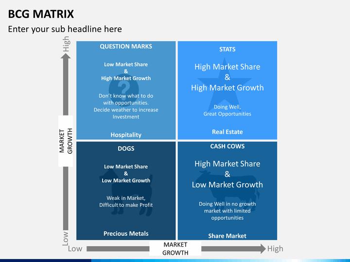Bcg Matrix Powerpoint Template Sketchbubble