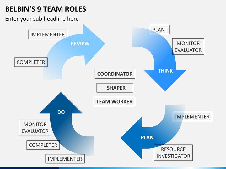 Belbin S Team Roles Powerpoint Template Sketchbubble