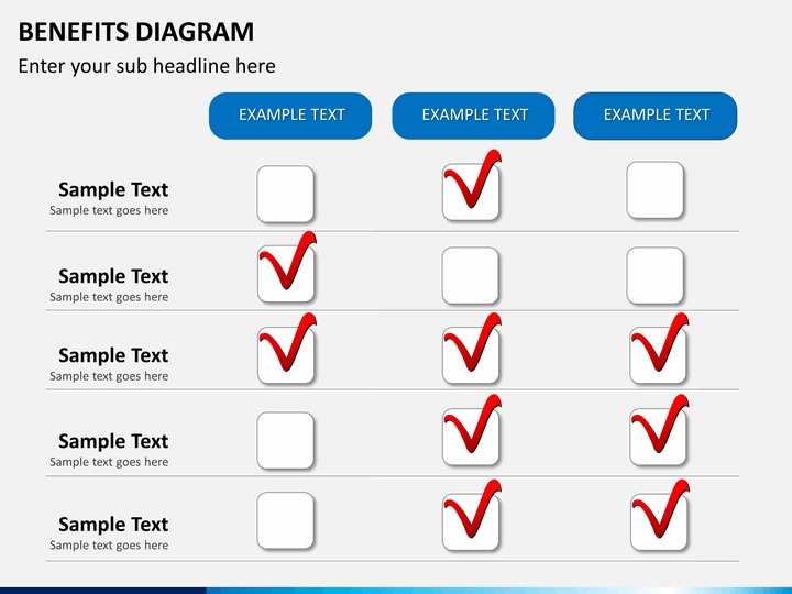 benefits diagram powerpoint template