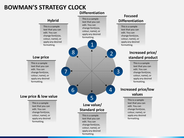 Bowman S Strategy Clock Powerpoint Template Sketchbubble