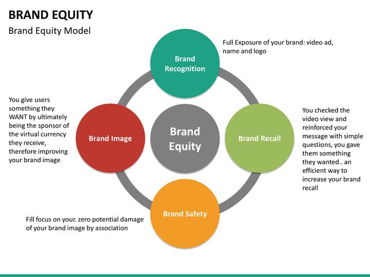 creating brand equity Creating brand equityppt - download as powerpoint presentation (ppt), pdf file (pdf), text file (txt) or view presentation slides online creating brand equityppt.