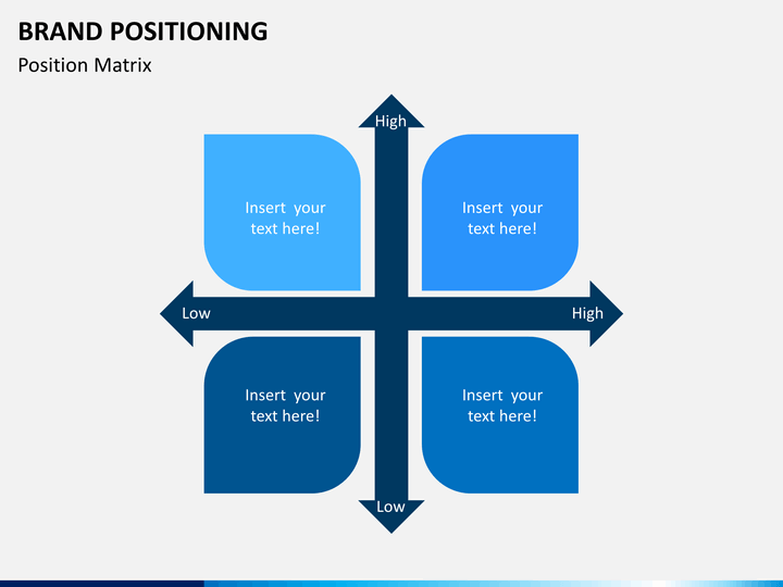 Brand Positioning Powerpoint Template Sketchbubble