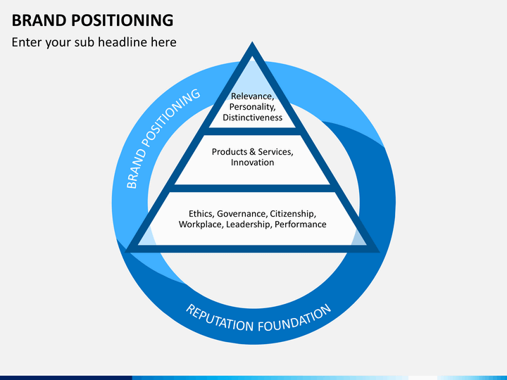 marketing positioning your brand [note: you can develop your competitive positioning and differentiate your brand  using our comprehensive brand strategy toolkit — for step-by-step guidance.