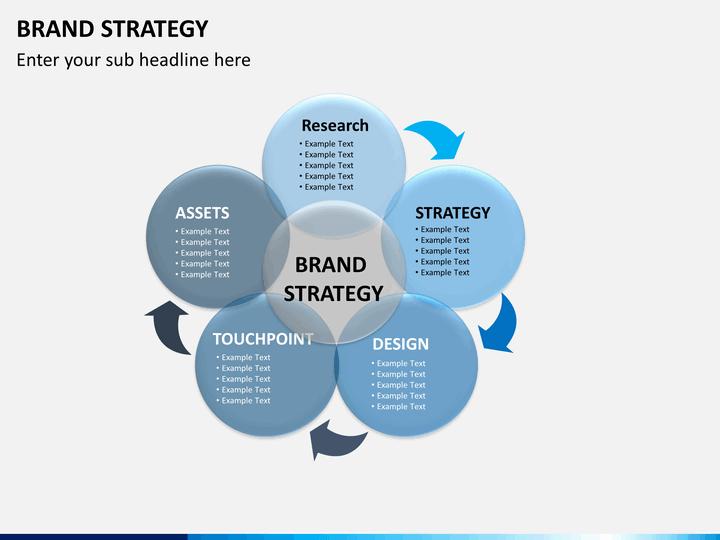 marketing business plan ppt