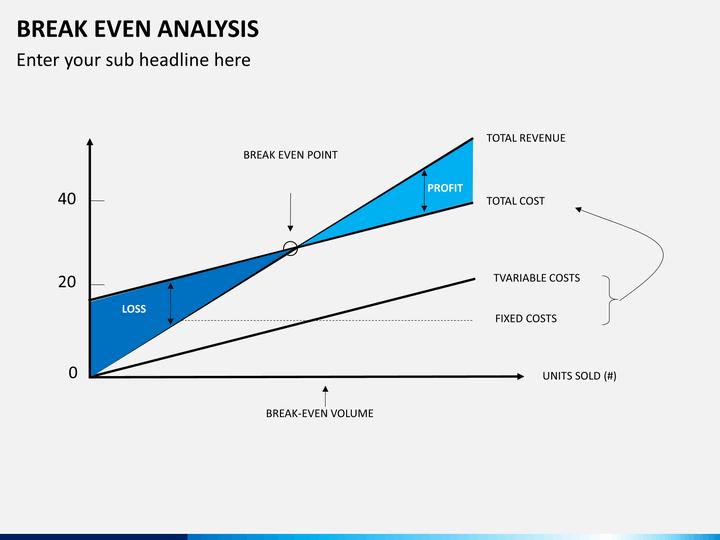 Break Even Analysis PowerPoint Template | SketchBubble