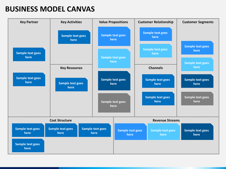 Business Model Canvas PowerPoint Template | SketchBubble