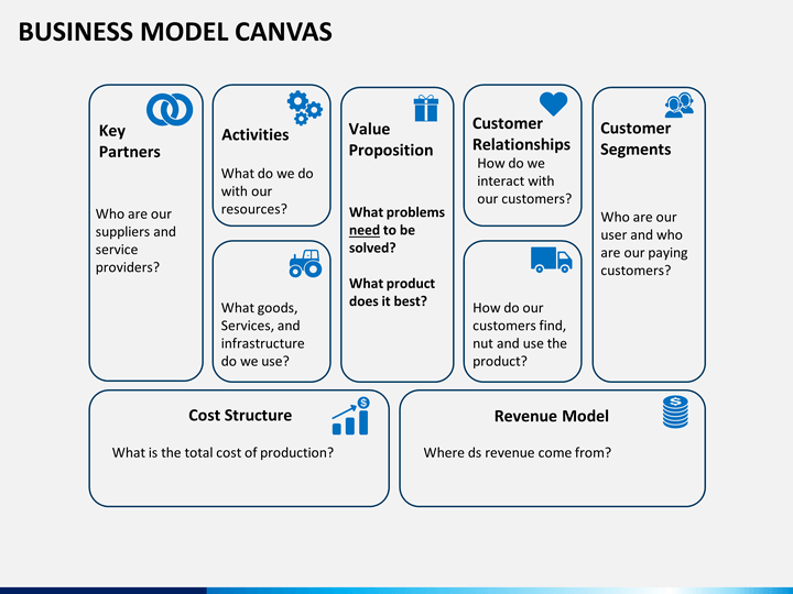 Business model canvas powerpoint template sketchbubble business model canvas ppt slide 5 fbccfo Images