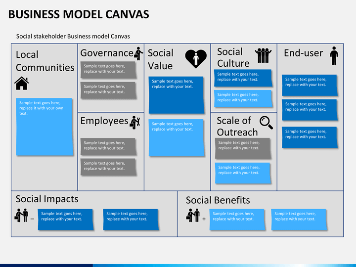 Business Model Canvas Powerpoint Template Sketchbubble