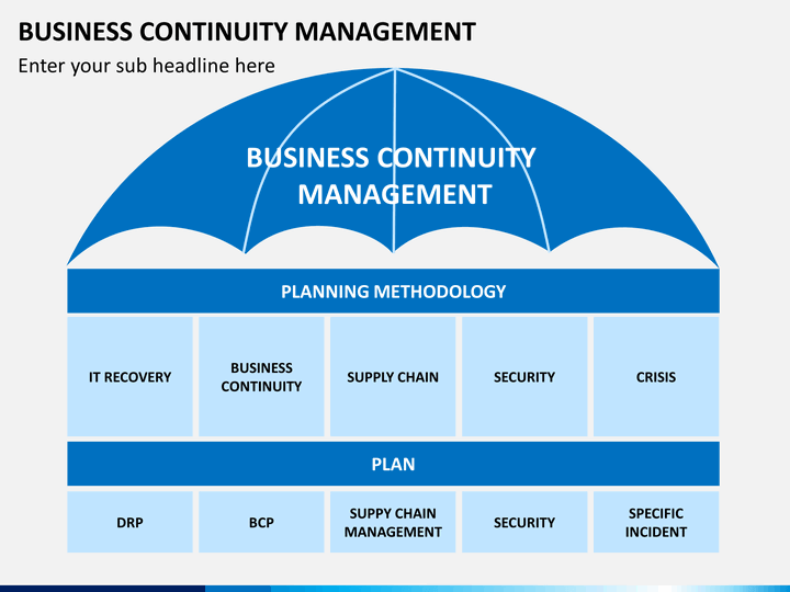 Business Continuity Management PowerPoint Template ...