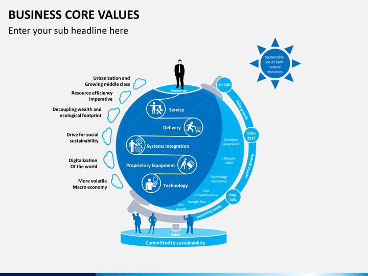 Chanel Company Core Values Ville Du Muy