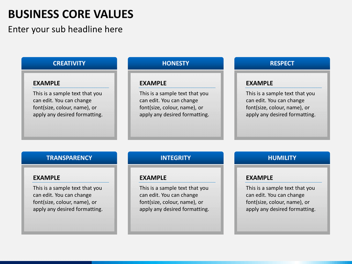 Business plan core values for restaurant