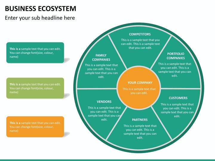 Images For Ecommerce Ecosystem Diagram Desktophddesignwall3d