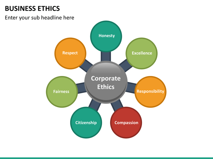 marketing a product and business ethics Spring 2011 update: luxury products worldwide market study  by ia davies, z  lee and i ahonkhai, in journal of business ethics , volume.
