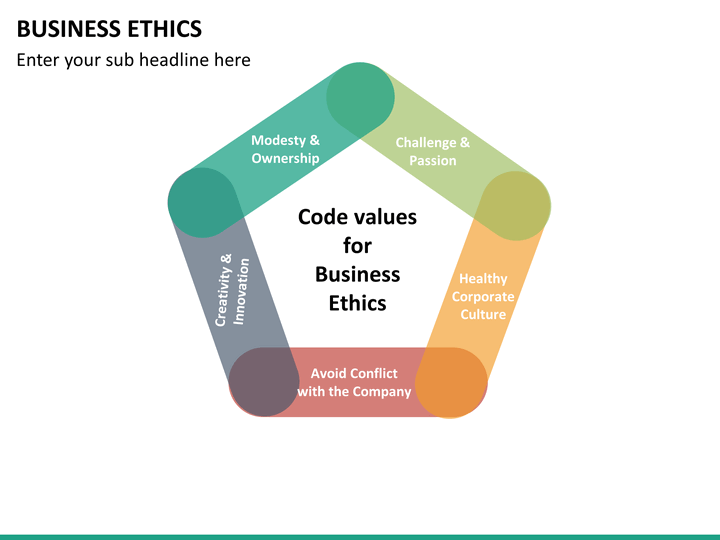 business research planning ethics What is ethics in research & why is it important engineering, and business wexford was planning to conduct a study on this topic.
