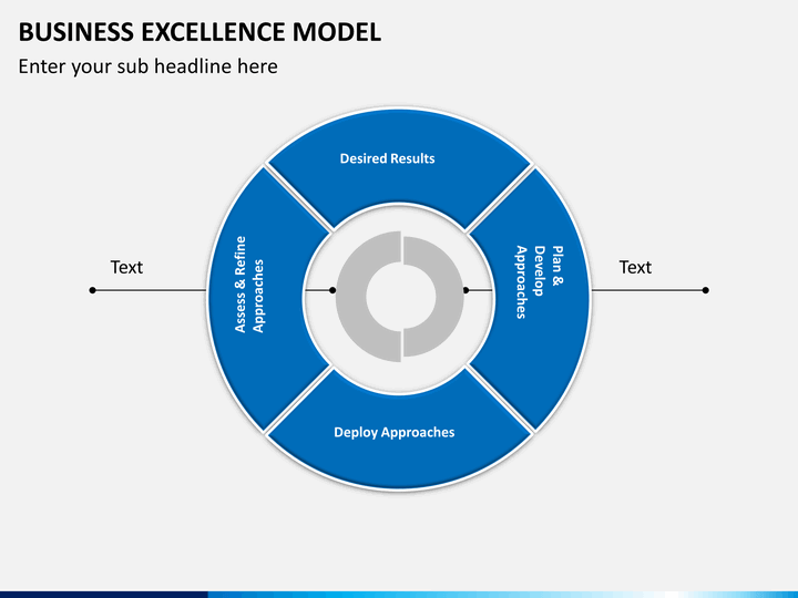 Business Excellence Model PowerPoint Template | SketchBubble