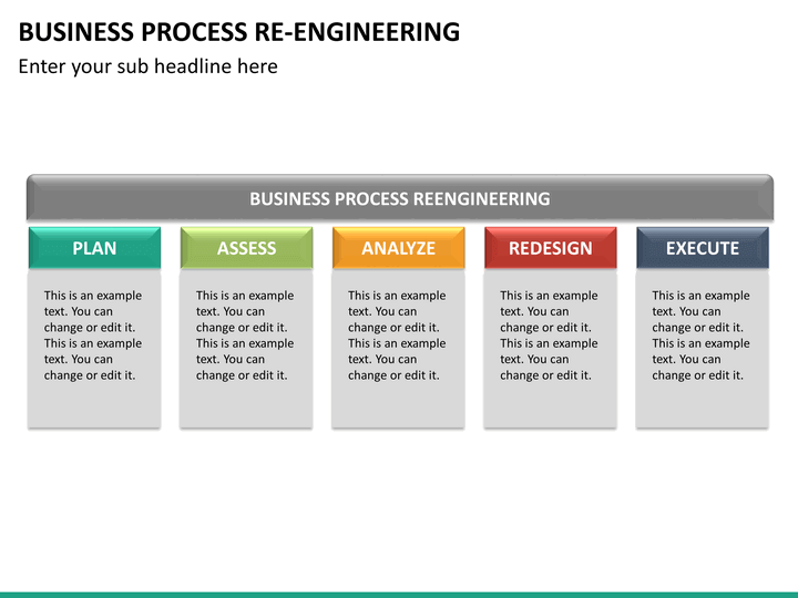 Business process reengineering powerpoint templates, ppt business.