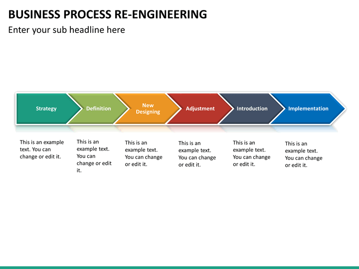 business process re