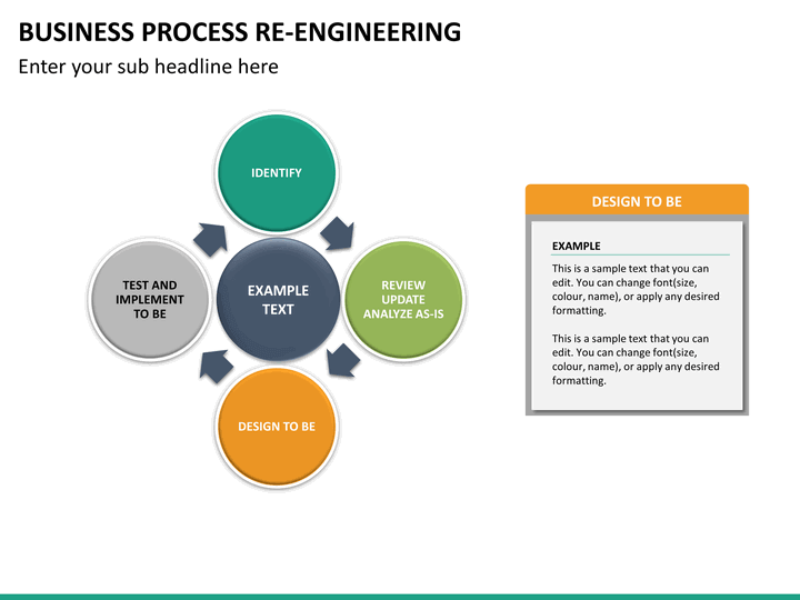 Business process re engineering powerpoint template for Business process catalogue template