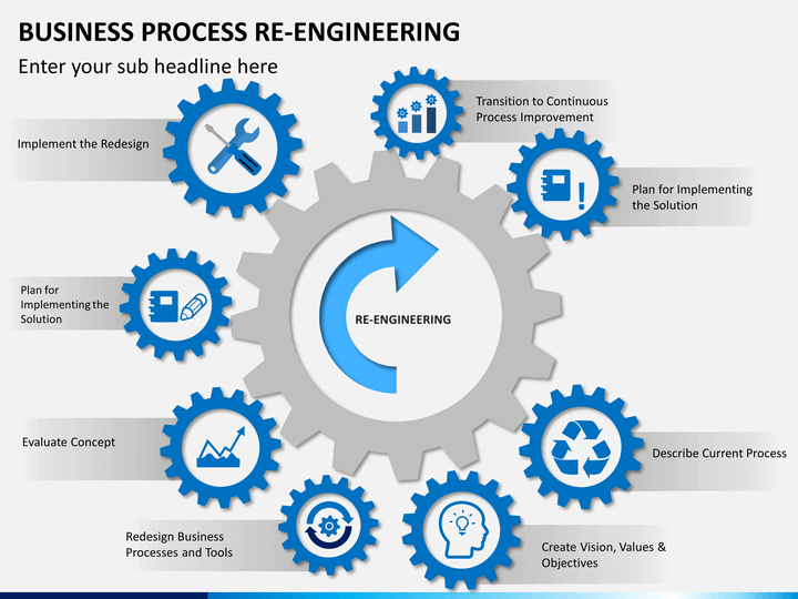 business process reengineering Start studying business process reengineering learn vocabulary, terms, and more with flashcards, games, and other study tools.