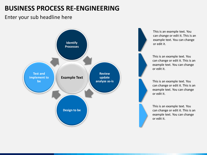 tqm and business process re engineering Business process reengineering is defined by michael hammer, the w  the  fanatical interest in total quality management peaked in the 1980s, but its.