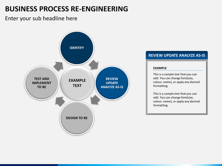 business reengineering process vs continuous process It can take a week to process one batch of titanium, whereas metals like steel and aluminum can go the continuous flow route through a blast furnace more efficient processes are being tested, but have yet to be implemented.