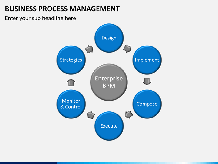Business process management powerpoint template sketchbubble for Business process catalogue template