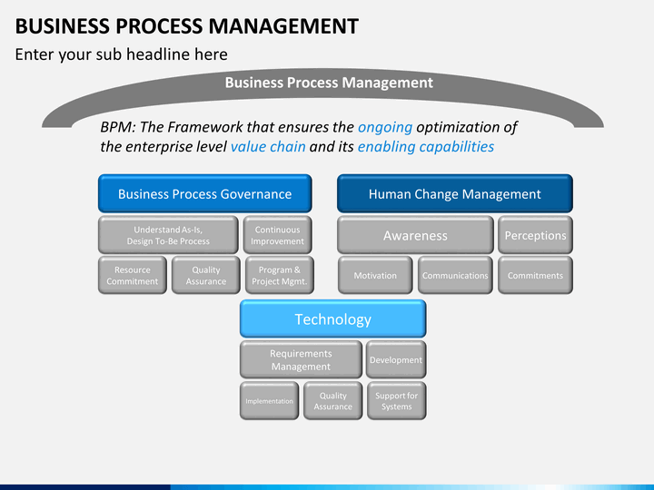 Business process management powerpoint template visualbrainsfo business process management powerpoint template friedricerecipe