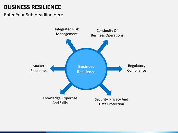 Business Resilience Slide on Venn Diagram Powerpoint Slide