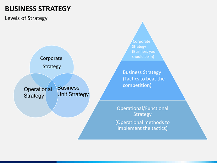 business strategy template powerpoint