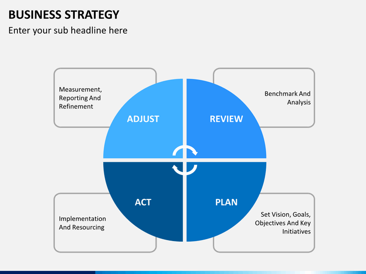 outline a strategic plan for a new retail business Template for a basic marketing plan, including situation analysis, market segmentation, alternatives, recommended strategy, and implications of that strategy.