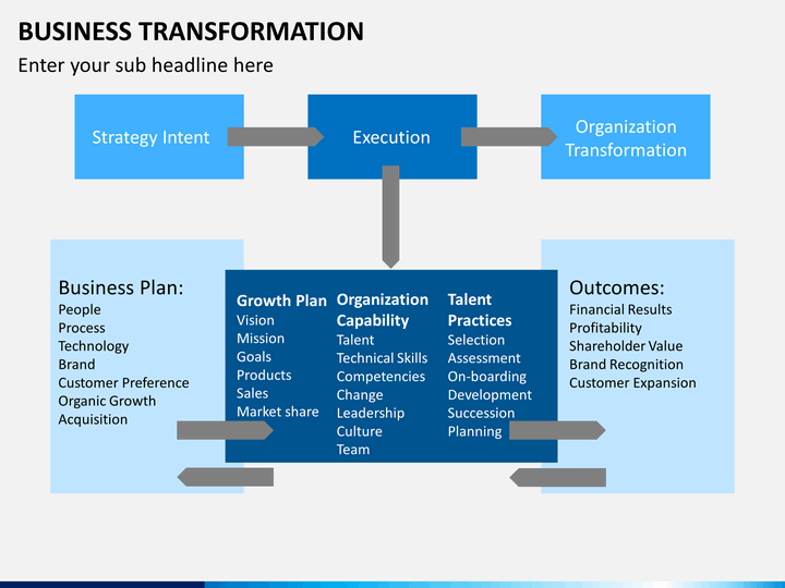 Business transformation powerpoint template | sketchbubble.
