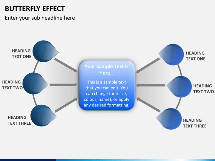 Butterfly Effect Diagram Powerpoint