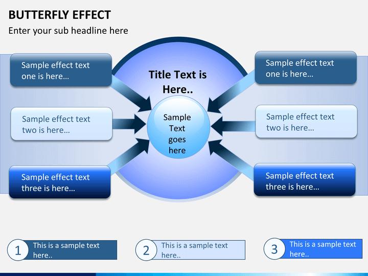 Butterfly Effect Diagram Powerpoint