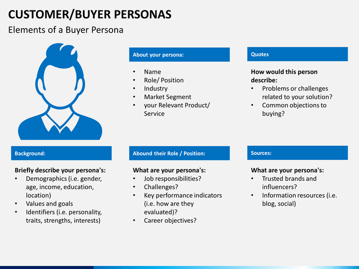 customer persona template customer buyer personas powerpoint template sketchbubble 21281 | buyer personas slide2