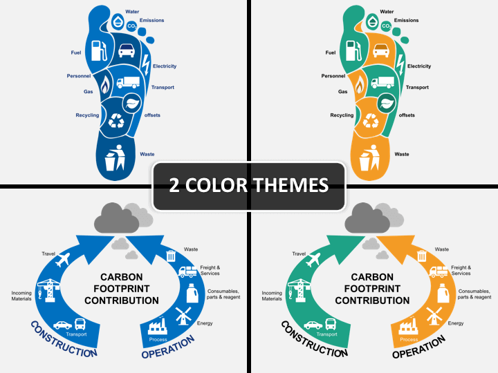 Carbon Footprints PowerPoint Template | SketchBubble